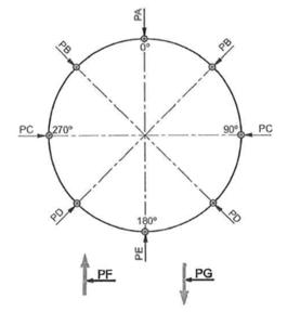 symboles-position-soudage.png